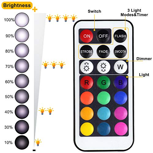 Wireless LED Puck Light 6 Pack With Remote Control, RGB Color Changing LED Under Cabinet Lighting, Closet Light, Battery Powered Lights, Under Counter Lighting, Stick On Lights-Small Size 3xAAABattery
