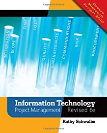 An Introduction to Project Management