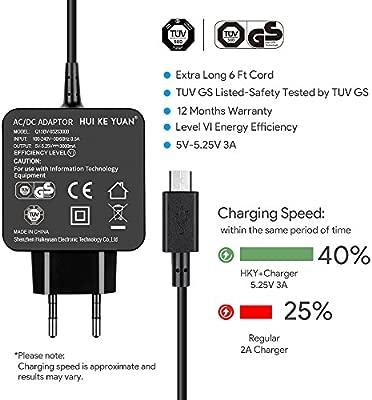 TUV GS hky 5,25 V 5 V Micro USB Rapid nezteil Cargador Cable de ...