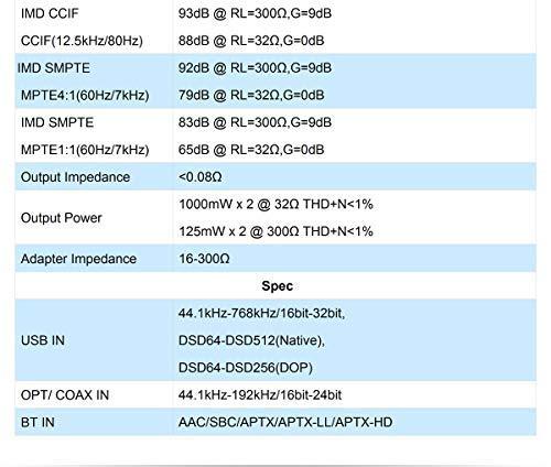 Topping DX3 Pro Headphone Amplifier DAC DSD512 PCM32bit/768kHz XMOS XU208  APTX USB Bluetooth Decoder Headphone Amplifier (Black)