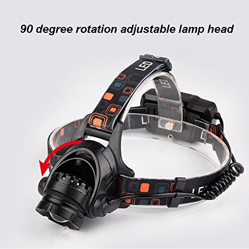 MUTANG LED Faro Reflectante Camping Riding Walk Fishing Range Far 120W 120W Far Head-Mounted Linterna Light USB Ajustable Smart Fast Charge Faro Miner's Lamp 4a7c91