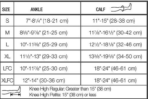 Jobst Ultrasheer Women's Open Toe 15-20mmHg Knee High - Large, Sun Bronze