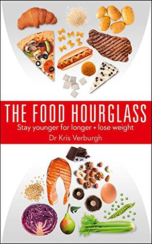 Food Hourglass PDF