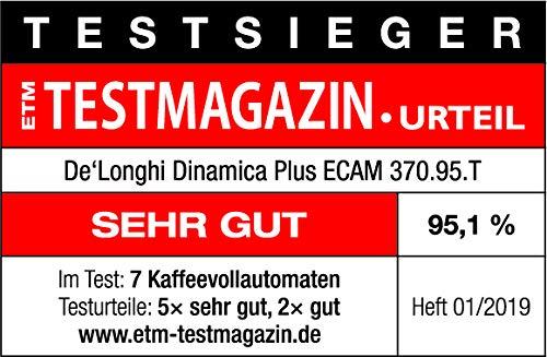 Titanio DeLonghi 370.95t ECAM 370.95.t dinamica Plus
