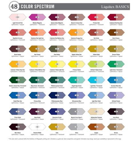 Liquitex BASICS Acrylic Paint 8.45-oz tube, Dioxazine Purple