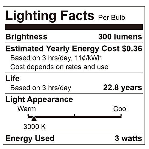 The 8 best light bulbs 25 watt