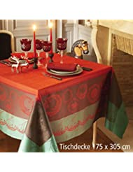 Garnier Thiebaut Christmas Forest Red French Holiday Tablecloth 69 Inches X 120 Inches 100 Percent Cotton Green Sweet Treated