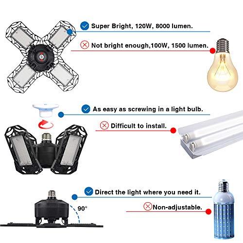 LETOUR LED Garage Lights, 120W LED Ceiling Light with E27 Screw Socket 10000LM Garage Lighting, 4 Adjustable Panels for Garage, Warehouse, Workshop