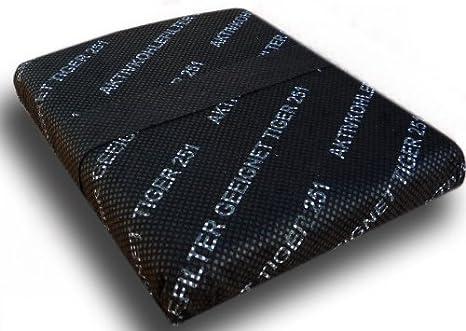 Geruchsfilter Kohle Filter geeignet für Vorwerk Tiger 251 QUALITÄT