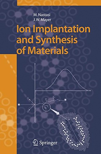 Ion Implantation and Synthesis of Materials (Springer Series in Materials Science)