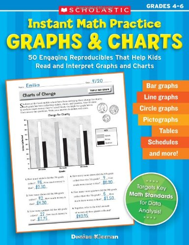Amazon.com: Instant Math Practice: Graphs & Charts (Grades 4-6 ...