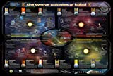 Battlestar Galactica Map of the 12 Colonies TV Poster 39 x 26in