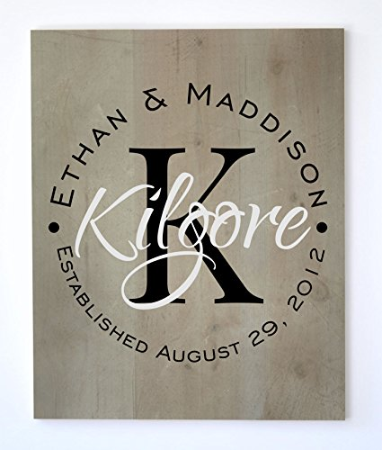 Personalized Family Name Sign Made from Wood with Circular Names -