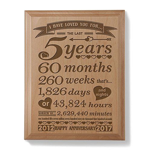 5th anniversary gifts wood - 1