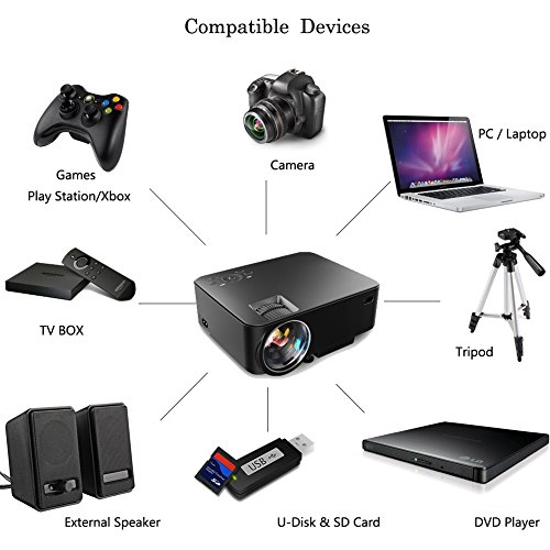 Aero Snail T30 1800 Lumens Mini Portable Video Projector(Warranty Included), Multimedia Home Theater, Support 1080P HDMI USB SD Card VGA AV for Blu-Ray DVD Player, PC, Laptop, Xbox PS3 PS4 HD Games by Aero Snail (Image #1)