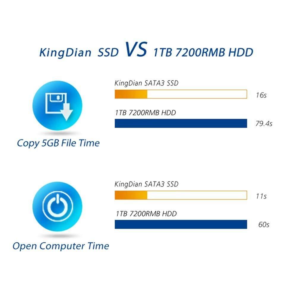 Huacaili Disco Duro y Accesorios KingDian SSD portátil M.2 ...