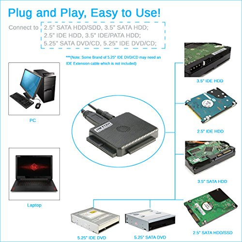RIITOP USB 3.0 HDD Converter Adapter ALL-IN-1 IDE SATA to USB External Cable For 2.5 3.5'' HDD 5.25inch CDROM w/Power Supply by RIITOP (Image #2)
