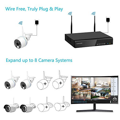 YESKAMO Wireless Security Camera System Outdoor 1080p [Floodlight & Audio] 2 x Floodlight Home Cameras 2 x Standard IP Camera 8 Channel NVR Support Two Way Talk,Color Night Vision,PIR Motion Detection by YESKAMO (Image #7)