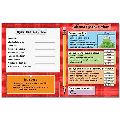 Spanish Writing Process Folder (Mi organizacion para una buena escritura)