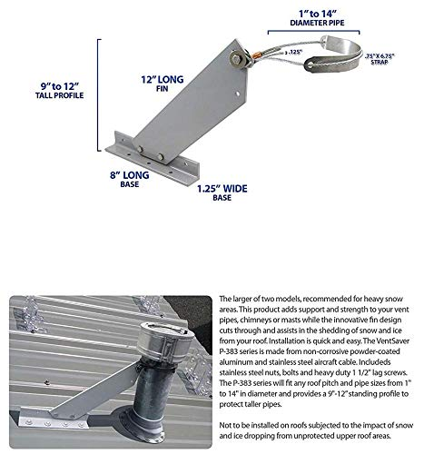VentSaver P-383 Snow Guard Vent Pipe Stack and Chimney Protector ()