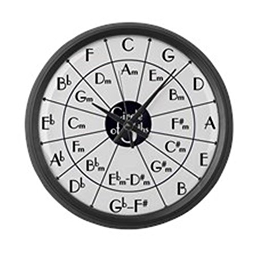 CafePress – Circle Fifths – Large 17″ Round Wall Clock, Unique Decorative Clock