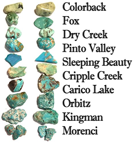 Rare Genuine Turquoise Nugget Specimen Collection from 10 American Turquoise Mines, Undrilled Nuggets for Collectors.