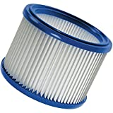 Main filter for Nilfisk ALTO Attix 30 and Nilfisk ALTO Attix 50...