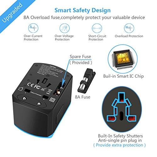 Universal Power Travel Adapter,RXSQUL International Power Adapter Smart 2.4A 4 USB, European Adapter Converter,Plugs Adapters Europe, Canada, UK, US, AU, Asia-Blue by RXSQUL (Image #3)