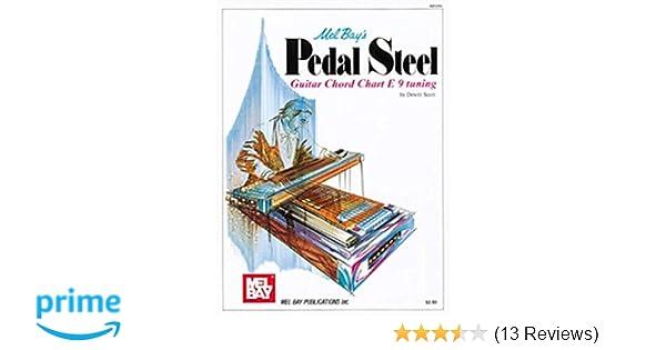 Mel Bay Pedal Steel Guitar Chord Chart: DeWitt Scott: 9780871663702 ...