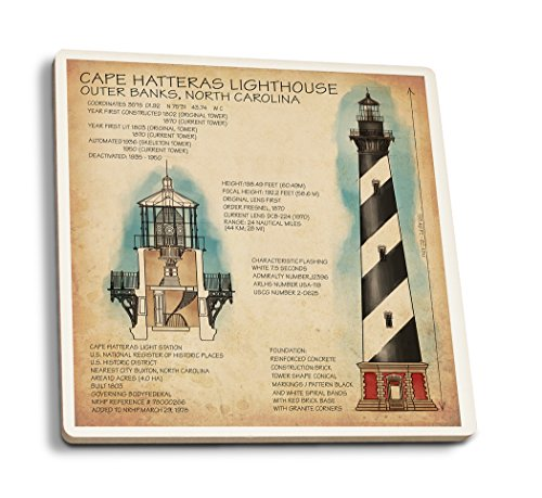 - Lantern Press Outer Banks, North Carolina - Cape Hatteras Lighthouse Technical (Set of 4 Ceramic Coasters - Cork-Backed, Absorbent)