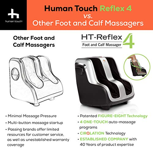 Human Touch 200-REFLEX4-001 Reflex4 Targeted Relief Foot & Calf Shiatsu Massager, Silver & Black