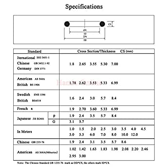 1Rotolo  Guaina termorestringente 2 1 6,4mm nero poliolefina L 15m TELSTORE