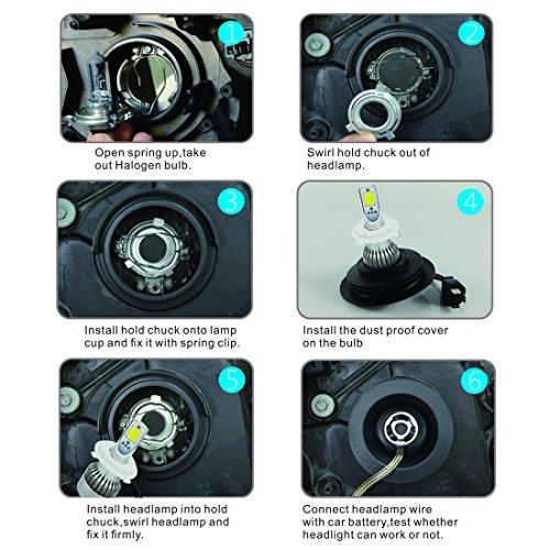 Safego H7 72w Led Headlight Kit Bulbs Cob Chip 7200lm Car