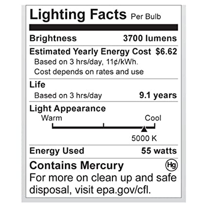 Satco Products S7335 40-Watt (150-Watt) 2600 Lumens Hi-Pro Spiral CFL Bright White 4100K Medium Base 120-Volt Light Bulb