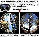 180° fisheye Lens,for