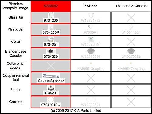 Récipient / Pot pour Mixeur KitchenAid modèle KSB5 / KSB52