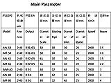 CGOLDENWALL Muti-functional Vertical peanut