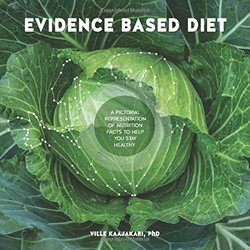 Evidence Based Diet: A pictorial representation of nutrition