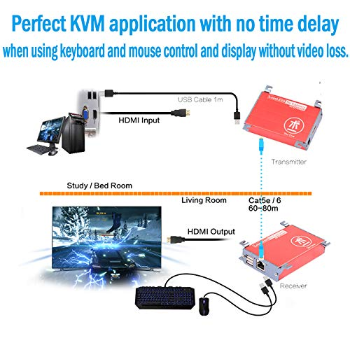 HDMI USB KVM Extender,262ft (80m) HDMI +KVM USB Extender with PoE Transmitter and Receiver Over Cat5/5e/6/6e RJ45,No Signal Loss or Latency,Extend Up To 80m 262ft Support AV1080P, DVR,Computer,Loptop by ShuOne (Image #5)