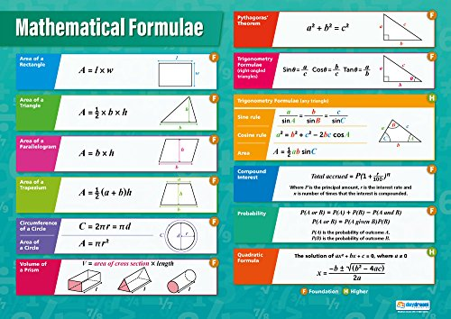 "Mathematical Formulas | Classroom Posters for Math | Gloss Paper measuring 33"" x 23.5"" 