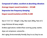 BXI - Anti Vibration Isolation Pads - Composed of