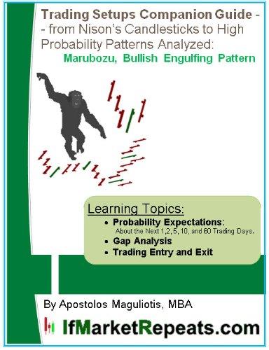 (Trading Patterns and Setups Companion Guide -- from Steve Nison Candlesticks, Swing Trading, to High Probability Patterns Analyzed: Marubozu, Bullish Engulfing ... On Trading Patterns and Setups Book 1))