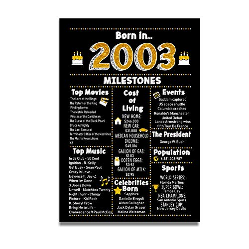 Renditions Gallery Born-in-2003 Facts Art Print for Boys Girls Party/Room Decoration, 12x18, 16th Birthday Unframed