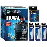 Fluval 406 A217 Filter w/ Foam & Bio-Foam 12mo