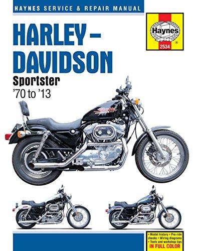 1970 Harley Davidson - 1