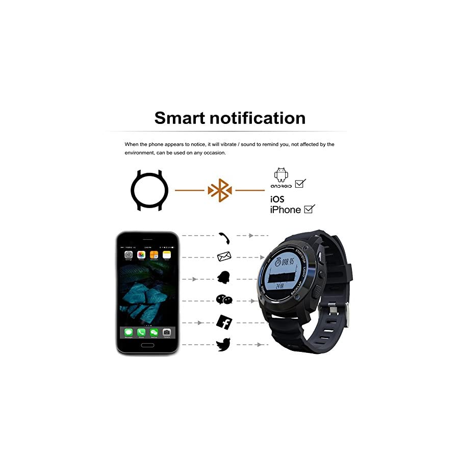 RUNACC Smart Sports Watch Heart Rate Monitor with GPS Function, Ideal for Outdoor Sports, Daily Waterproof, Support Android and iOS