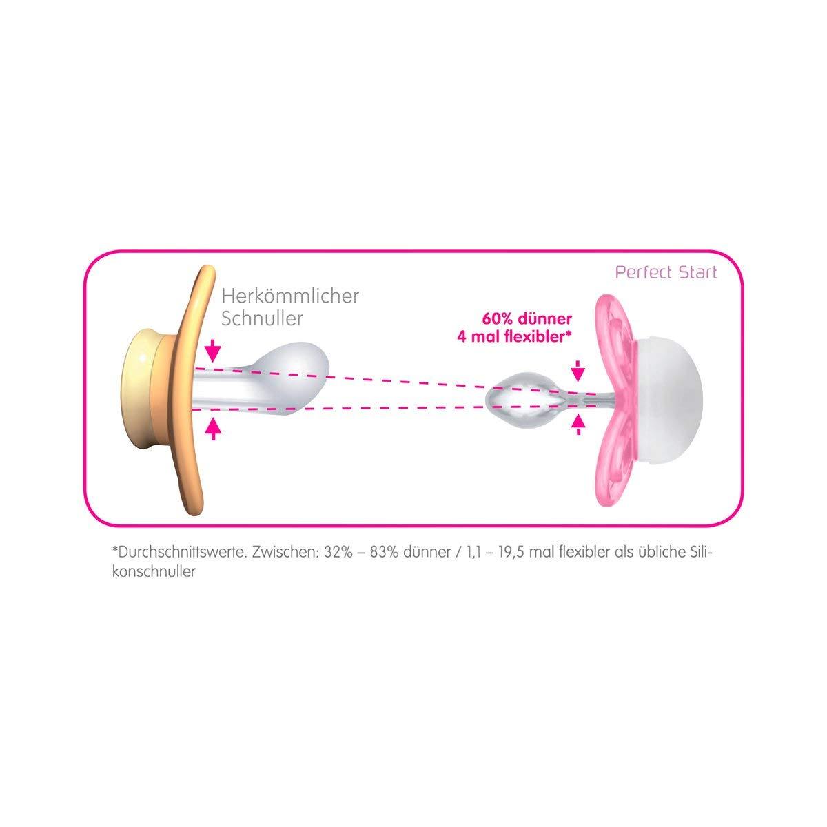 MAM Perfect Start 70584722 - Chupete de silicona (de 0 a 2 meses, previene los defectos dentales, muy fino y flexible), color rosa