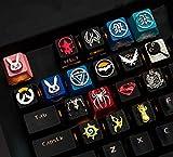 Mugen Zerg Custom Starcraft Gaming Keycaps for