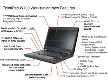 Lenovo ThinkPad W700 Smart Card Reader Drivers for PC