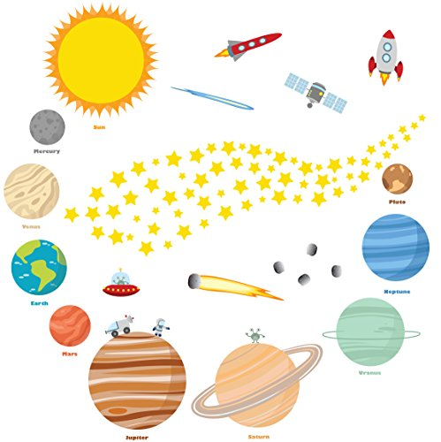 Educational Solar System Wall Decals – Fun Planets in Space Wall Stickers – Space Exploration by (Costume Planet Reviews)